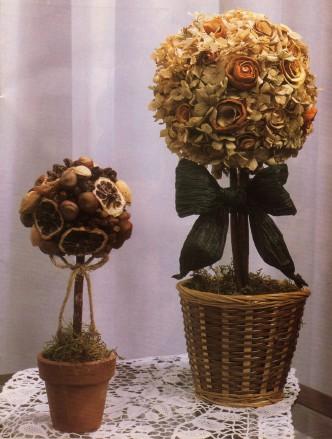 дерево своими руками с цветами<br />